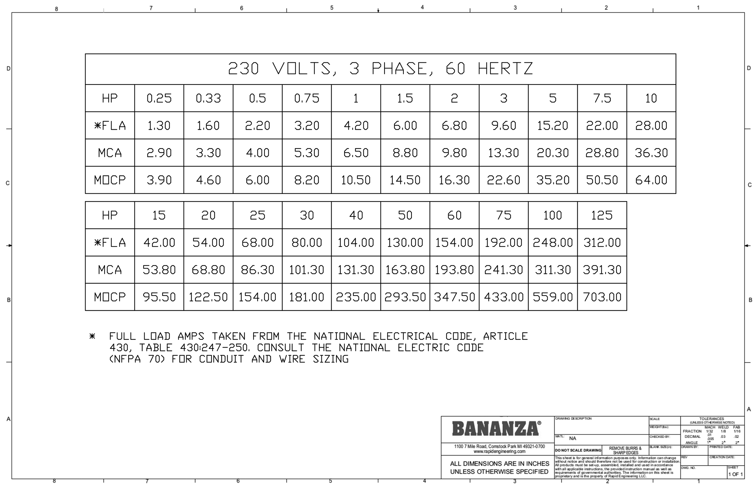 Electrical wire load chart blank flow charts pneumatic symbol library electrical code wire size chart line graph analysis example ba elect20load 230 3 electrical greentooth Choice Image